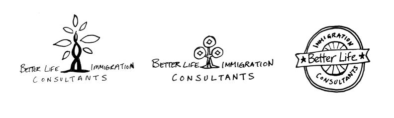 BLIC Logo Sketches - 1st Round